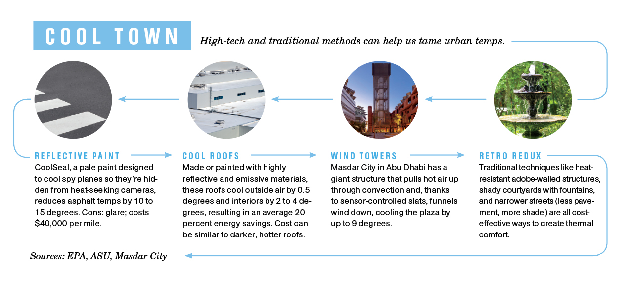 Cool Town: High-tech and traditional methods can help us tame urban temps.