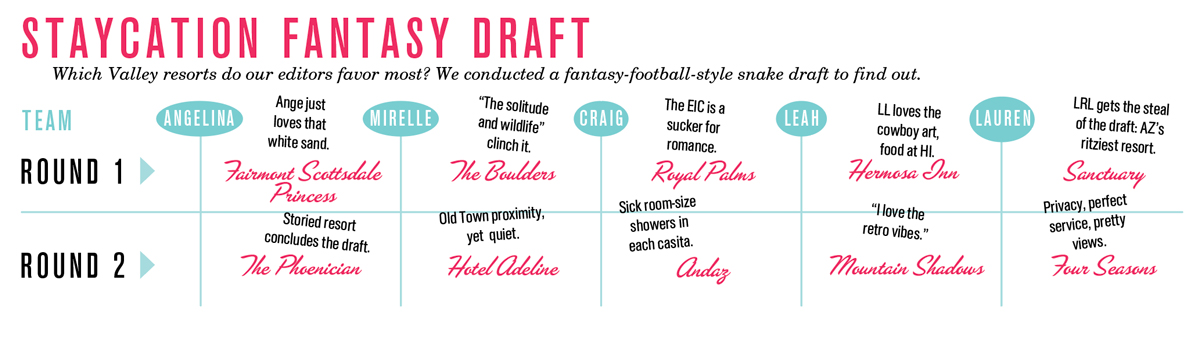 Staycation Fantasy Draft